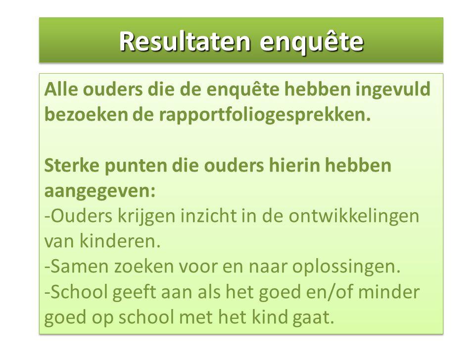 Resultaten enquête Alle ouders die de enquête hebben ingevuld bezoeken de rapportfoliogesprekken. Sterke punten die ouders hierin hebben aangegeven: -
