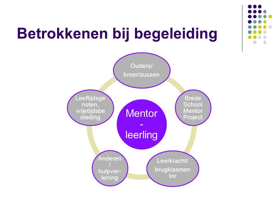 Betrokkenen bij begeleiding Mentor - leerling Ouders/ broer/zussen Brede School Mentor Project Leerkracht/ brugklasmen tor Anderen / hulpver- lening Leeftijdsge noten, vrijetijdsbe steding
