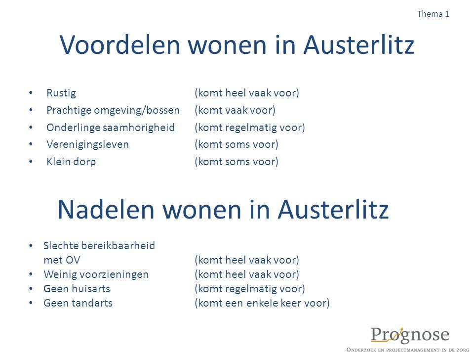 Voordelen wonen in Austerlitz Rustig (komt heel vaak voor) Prachtige omgeving/bossen (komt vaak voor) Onderlinge saamhorigheid (komt regelmatig voor)