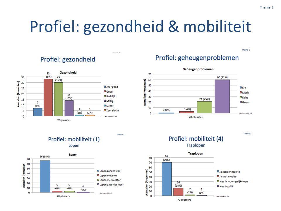 Profiel: gezondheid & mobiliteit Thema 1