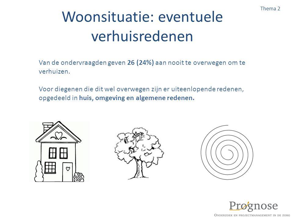 Woonsituatie: eventuele verhuisredenen Thema 2 Van de ondervraagden geven 26 (24%) aan nooit te overwegen om te verhuizen. Voor diegenen die dit wel o