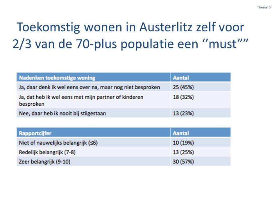 """Toekomstig wonen in Austerlitz zelf voor 2/3 van de 70-plus populatie een ''must"""""""" Thema 3"""