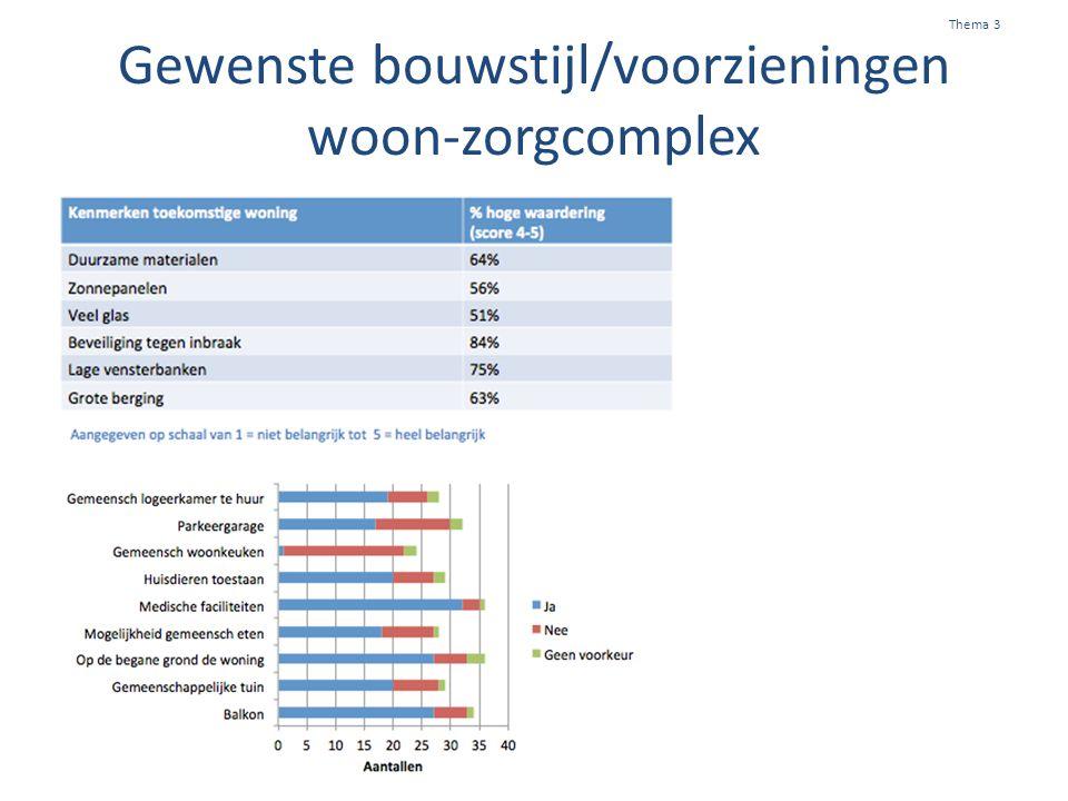 Gewenste bouwstijl/voorzieningen woon-zorgcomplex Thema 3