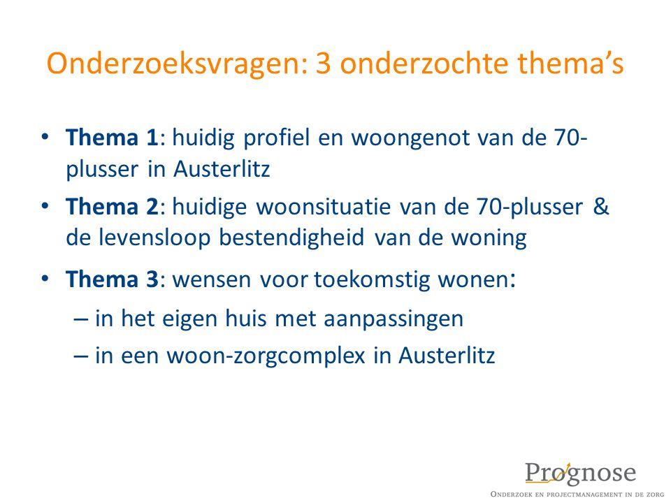 Onderzoeksvragen: 3 onderzochte thema's Thema 1: huidig profiel en woongenot van de 70- plusser in Austerlitz Thema 2: huidige woonsituatie van de 70-