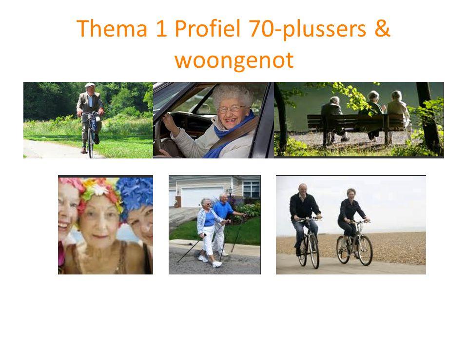Thema 1 Profiel 70-plussers & woongenot