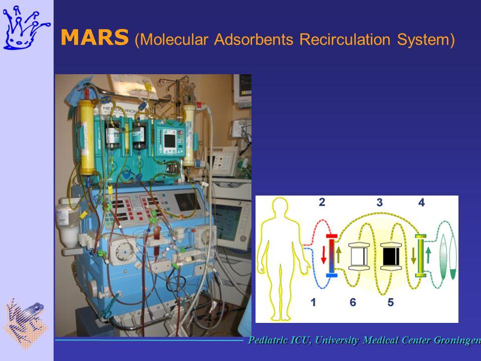 MARS (Molecular Adsorbents Recirculation System) Pediatric ICU, University Medical Center Groningen