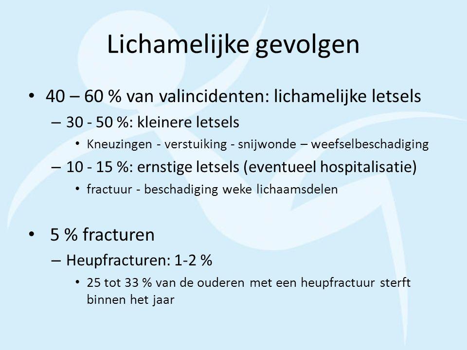 Evenwicht en mobiliteit F-pathologie: consultatief kinesitherapeutisch onderzoek op voorschrift van de arts – Recht op 60 i.p.v.