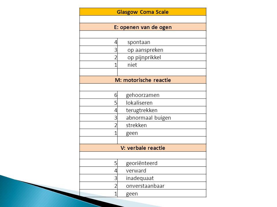 Glasgow Coma Scale E: openen van de ogen 4 spontaan 3 op aanspreken 2 op pijnprikkel 1 niet M: motorische reactie 6 gehoorzamen 5 lokaliseren 4 terugt