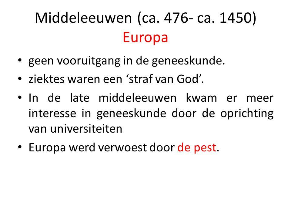 Middeleeuwen (ca.476- ca. 1450) Europa geen vooruitgang in de geneeskunde.