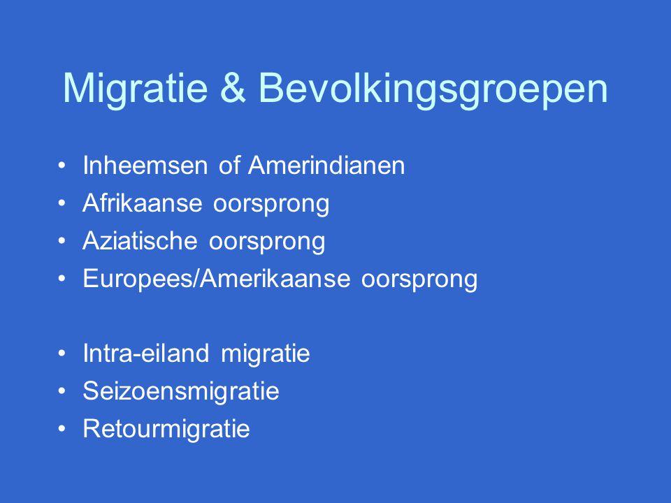 Migratie & Bevolkingsgroepen Inheemsen of Amerindianen Afrikaanse oorsprong Aziatische oorsprong Europees/Amerikaanse oorsprong Intra-eiland migratie Seizoensmigratie Retourmigratie