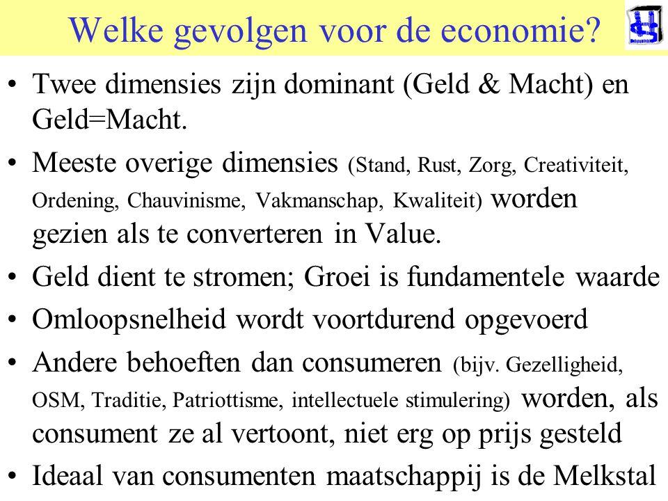 Welke gevolgen voor de economie.Twee dimensies zijn dominant (Geld & Macht) en Geld=Macht.