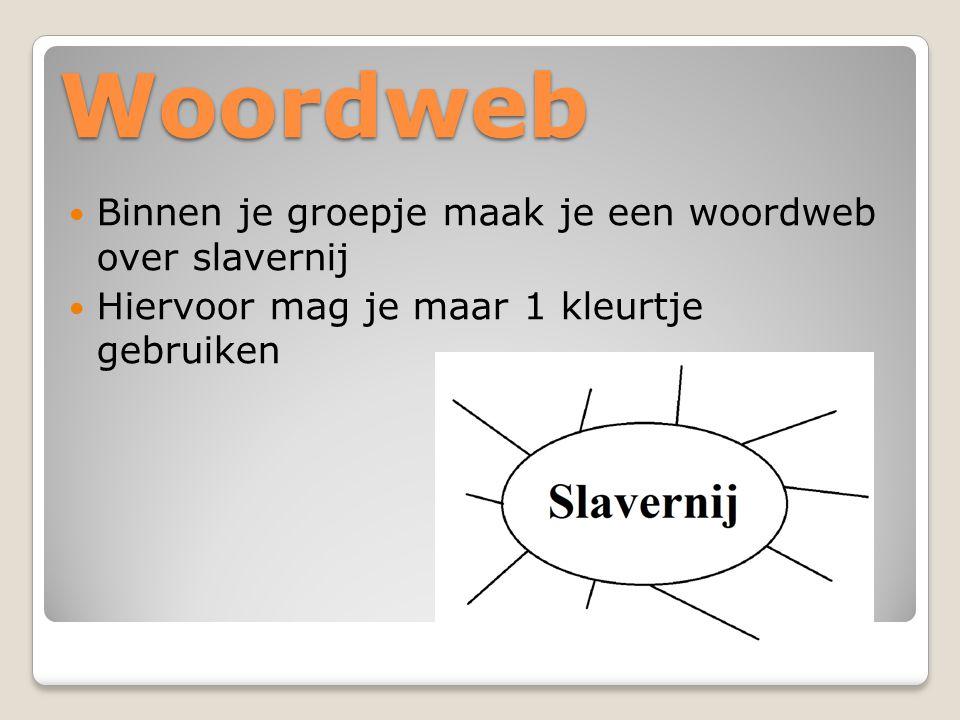 Woordweb Binnen je groepje maak je een woordweb over slavernij Hiervoor mag je maar 1 kleurtje gebruiken