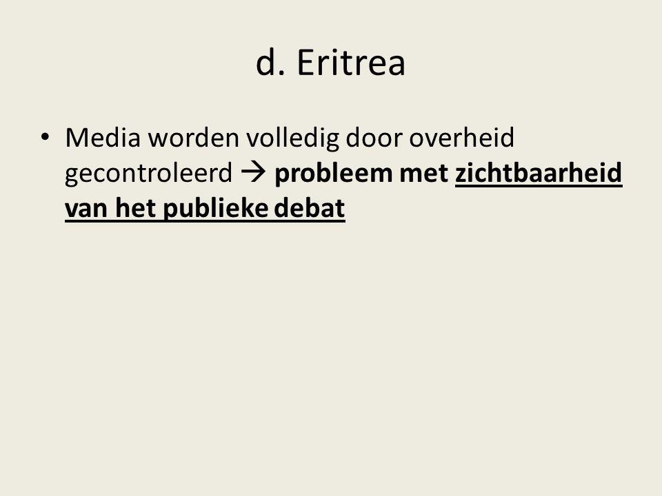 d. Eritrea Media worden volledig door overheid gecontroleerd  probleem met zichtbaarheid van het publieke debat