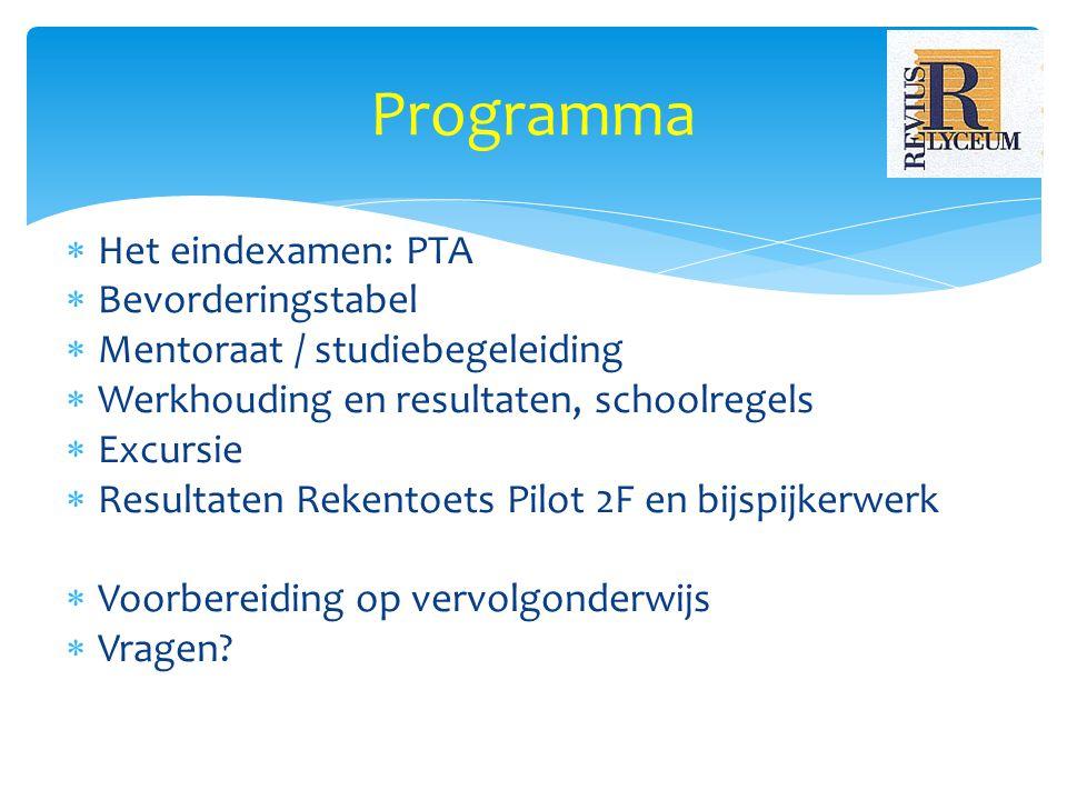  Het eindexamen: PTA  Bevorderingstabel  Mentoraat / studiebegeleiding  Werkhouding en resultaten, schoolregels  Excursie  Resultaten Rekentoets