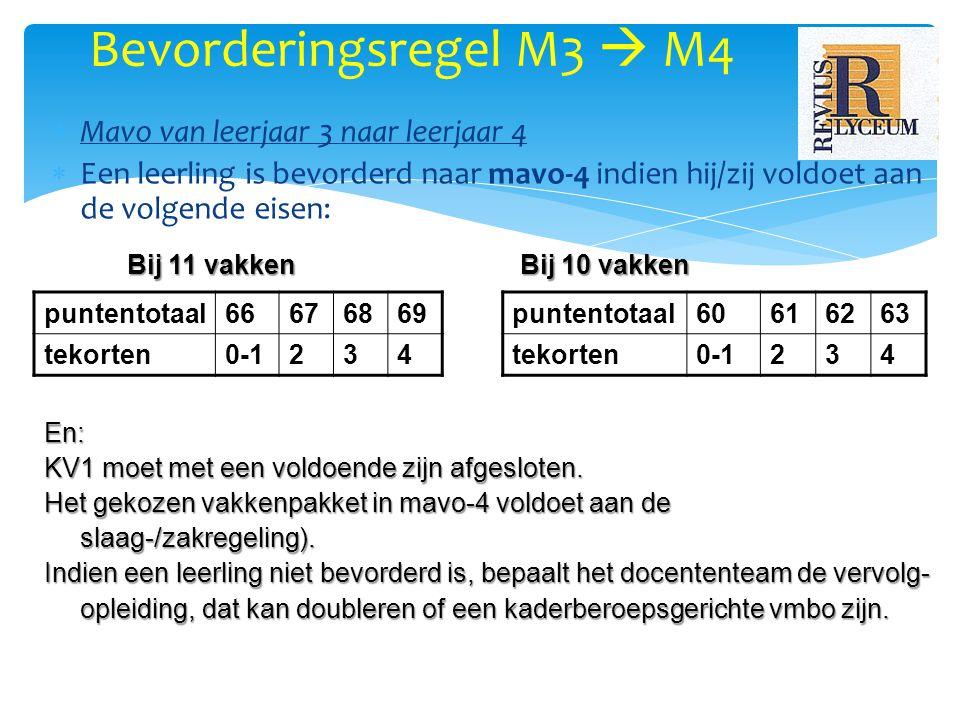 Bevorderingsregel M3  M4  Mavo van leerjaar 3 naar leerjaar 4  Een leerling is bevorderd naar mavo-4 indien hij/zij voldoet aan de volgende eisen: