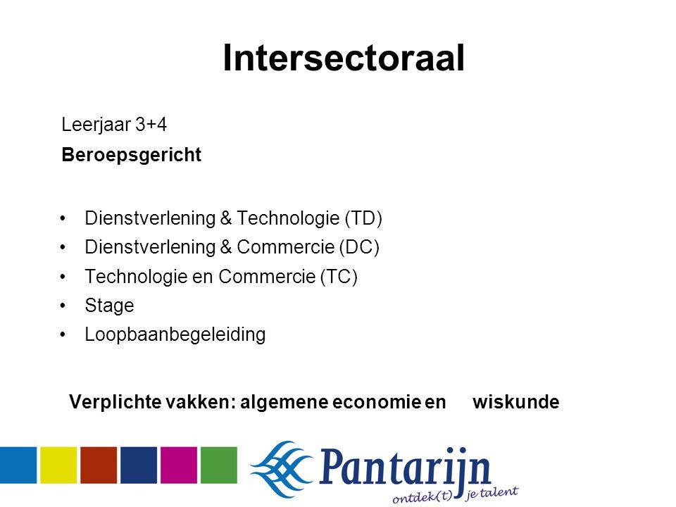 Intersectoraal Leerjaar 3+4 Beroepsgericht Dienstverlening & Technologie (TD) Dienstverlening & Commercie (DC) Technologie en Commercie (TC) Stage Loo
