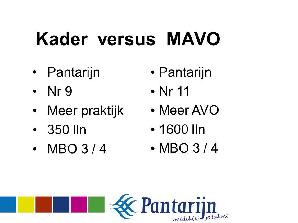 Kader versus MAVO Pantarijn Nr 9 Meer praktijk 350 lln MBO 3 / 4 Pantarijn Nr 11 Meer AVO 1600 lln MBO 3 / 4