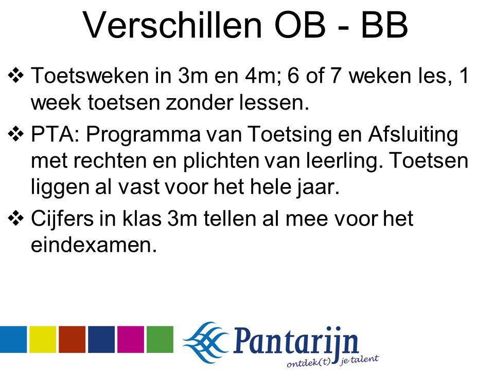 Verschillen OB - BB  Toetsweken in 3m en 4m; 6 of 7 weken les, 1 week toetsen zonder lessen.  PTA: Programma van Toetsing en Afsluiting met rechten