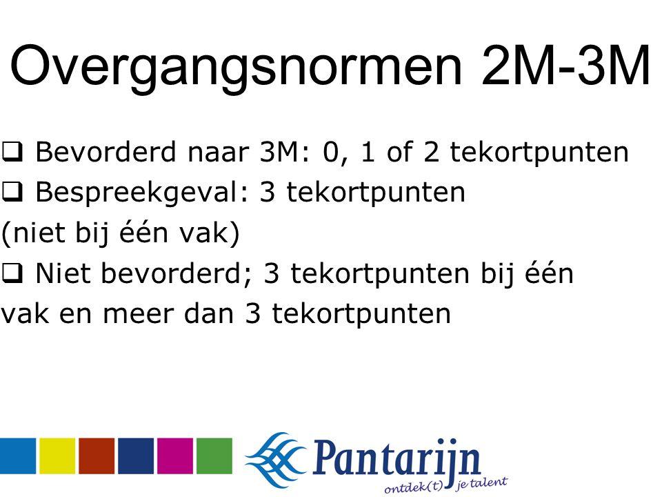 Overgangsnormen 2M-3M  Bevorderd naar 3M: 0, 1 of 2 tekortpunten  Bespreekgeval: 3 tekortpunten (niet bij één vak)  Niet bevorderd; 3 tekortpunten