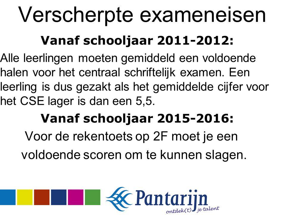 Verscherpte exameneisen Vanaf schooljaar 2011-2012: Alle leerlingen moeten gemiddeld een voldoende halen voor het centraal schriftelijk examen. Een le
