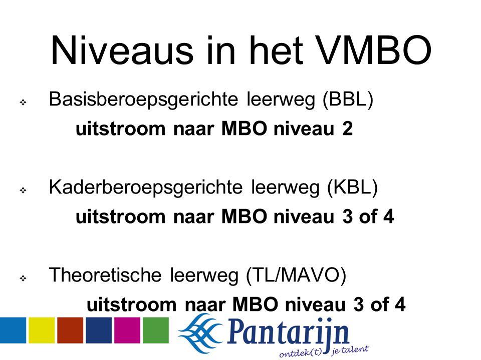 Niveaus in het VMBO  Basisberoepsgerichte leerweg (BBL) uitstroom naar MBO niveau 2  Kaderberoepsgerichte leerweg (KBL) uitstroom naar MBO niveau 3