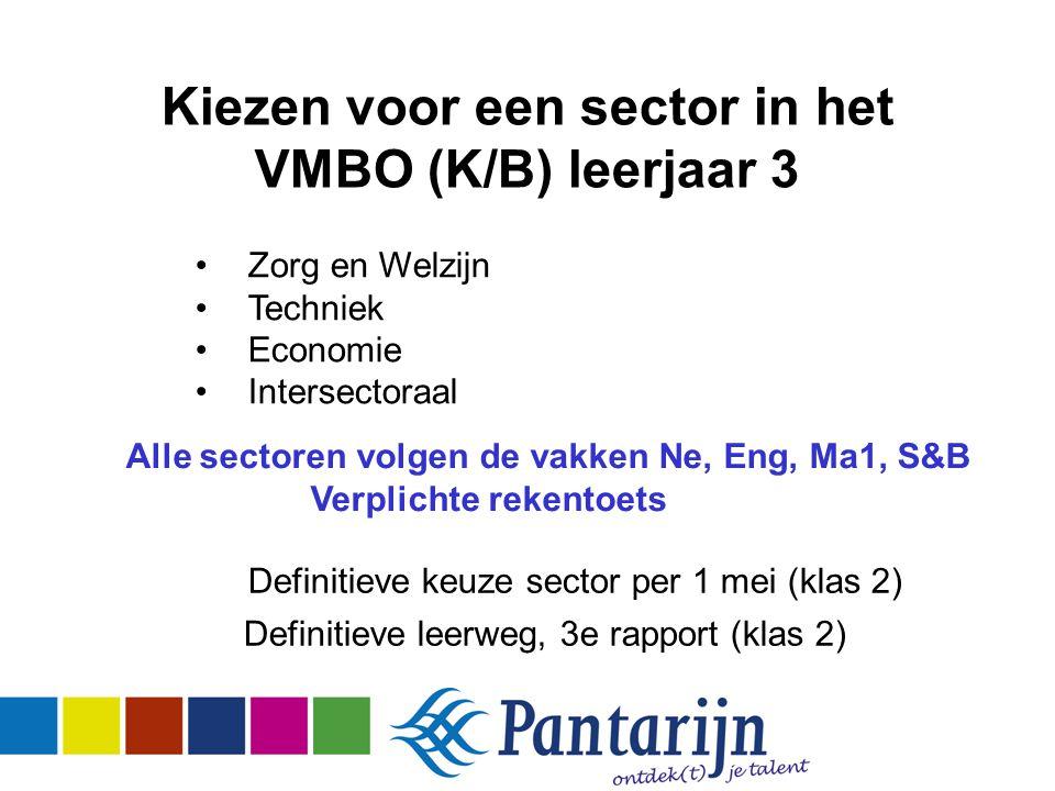 Kiezen voor een sector in het VMBO (K/B) leerjaar 3 Definitieve keuze sector per 1 mei (klas 2) Definitieve leerweg, 3e rapport (klas 2) Zorg en Welzi