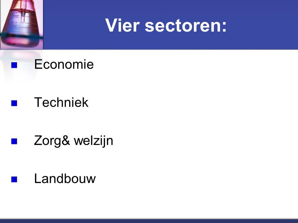 Vier sectoren: Economie Techniek Zorg& welzijn Landbouw
