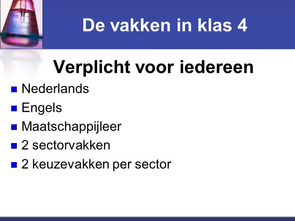 De vakken in klas 4 Verplicht voor iedereen Nederlands Engels Maatschappijleer 2 sectorvakken 2 keuzevakken per sector