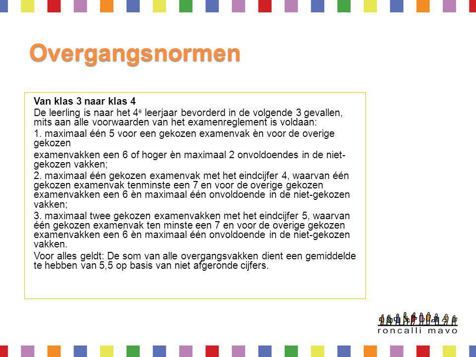 HAVO Gemeenschappelijk deel Nederlands Engels Maatschappijleer Profielwerkstuk LO CKV OVO Rekenen 3F