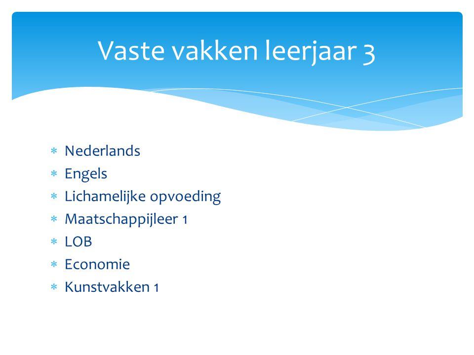  Nederlands  Engels  Lichamelijke opvoeding  Maatschappijleer 1  LOB  Economie  Kunstvakken 1 Vaste vakken leerjaar 3
