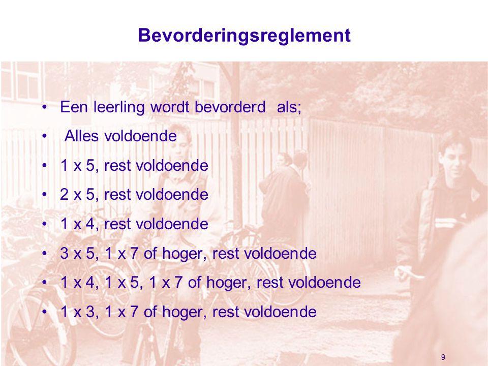 Bevorderingsreglement Een leerling wordt bevorderd als; Alles voldoende 1 x 5, rest voldoende 2 x 5, rest voldoende 1 x 4, rest voldoende 3 x 5, 1 x 7 of hoger, rest voldoende 1 x 4, 1 x 5, 1 x 7 of hoger, rest voldoende 1 x 3, 1 x 7 of hoger, rest voldoende 9