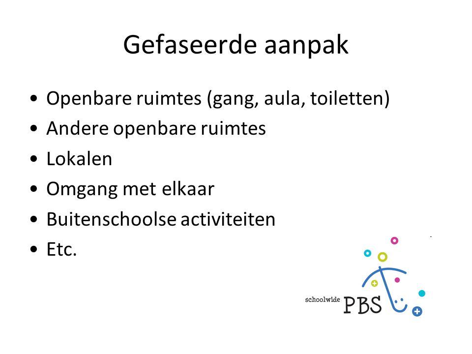 Gefaseerde aanpak Openbare ruimtes (gang, aula, toiletten) Andere openbare ruimtes Lokalen Omgang met elkaar Buitenschoolse activiteiten Etc.