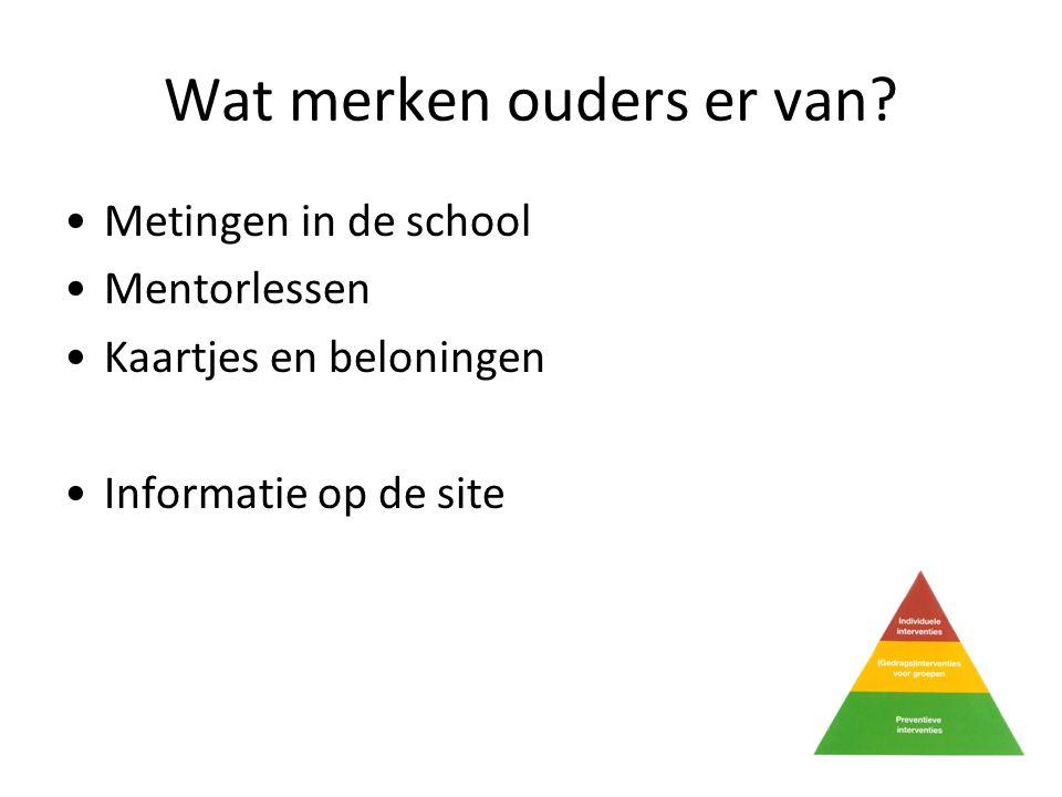 Wat merken ouders er van? Metingen in de school Mentorlessen Kaartjes en beloningen Informatie op de site