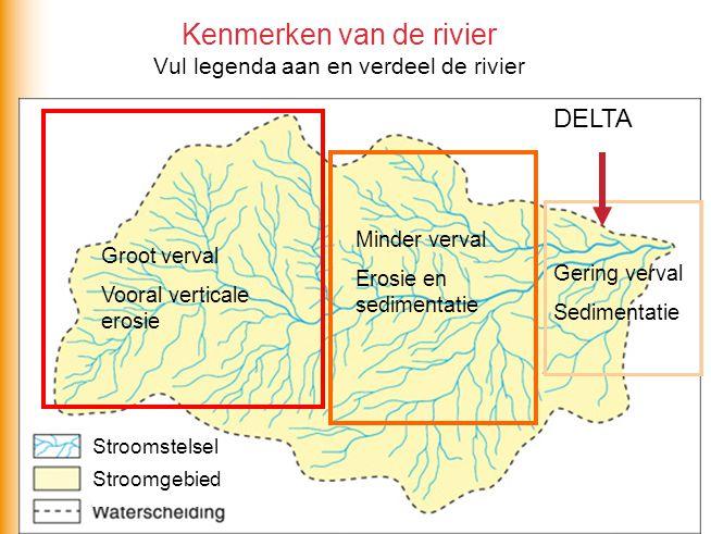 Kenmerken van de rivier Vul legenda aan en verdeel de rivier Stroomstelsel Groot verval Vooral verticale erosie Minder verval Erosie en sedimentatie Gering verval Sedimentatie DELTA Stroomgebied