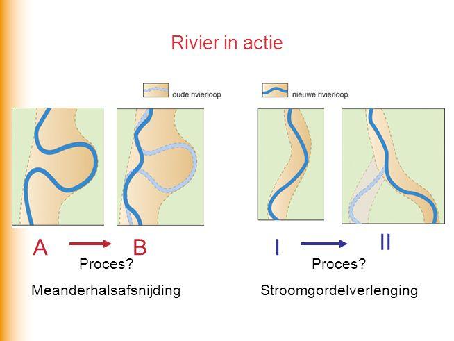 Rivier in actie ABI II Proces? Meanderhalsafsnijding Proces? Stroomgordelverlenging