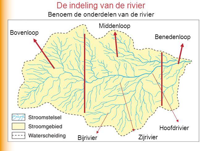 De indeling van de rivier Benoem de onderdelen van de rivier Bovenloop Benedenloop Middenloop Hoofdrivier Zijrivier Bijrivier