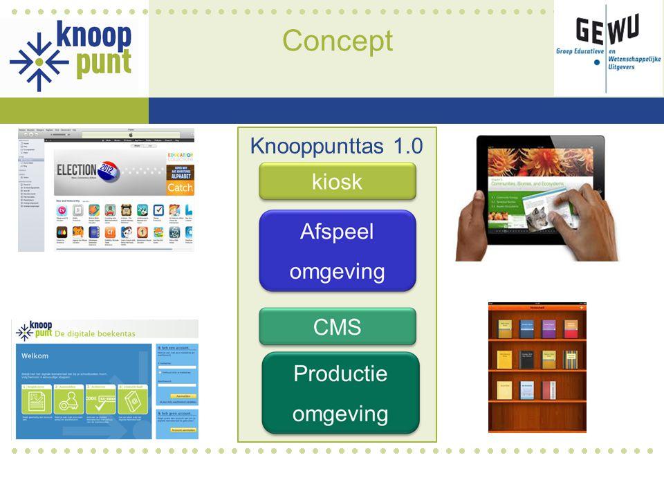 Concept Knooppunttas 1.0