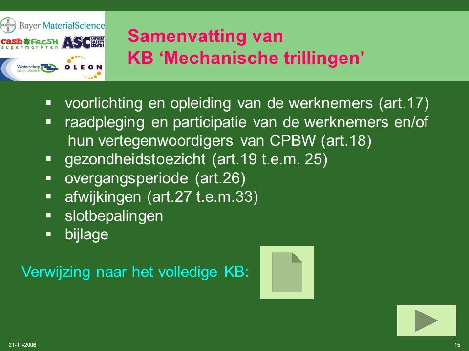 21-11-2006 14 Samenvatting van KB 'Mechanische trillingen' Alle bepalingen maken deel uit van hoofdstuk IV uit Titel IV van de Codex over het Welzijn