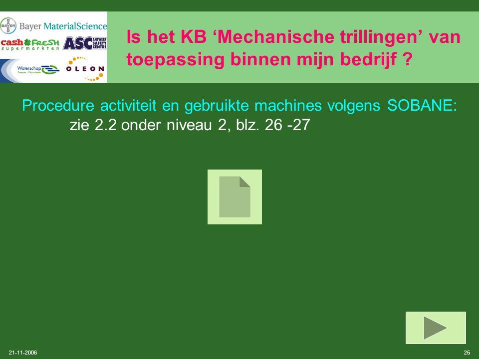 21-11-2006 24 Is het KB 'Mechanische trillingen' van toepassing binnen mijn bedrijf ? Is een van volgende handmachines aanwezig ? Haakse slijpmachine