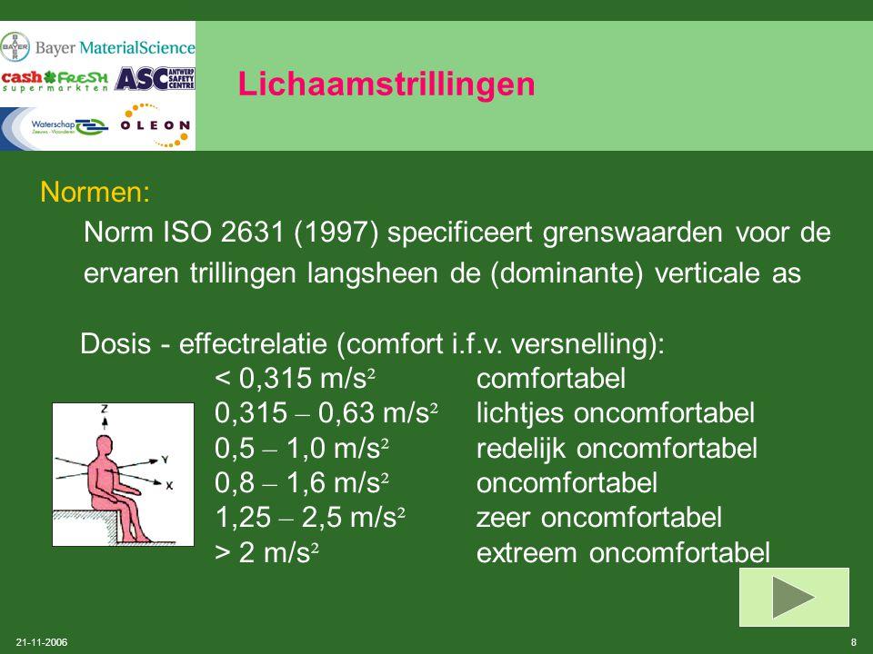 21-11-2006 8 Lichaamstrillingen Normen: Norm ISO 2631 (1997) specificeert grenswaarden voor de ervaren trillingen langsheen de (dominante) verticale as Dosis - effectrelatie (comfort i.f.v.
