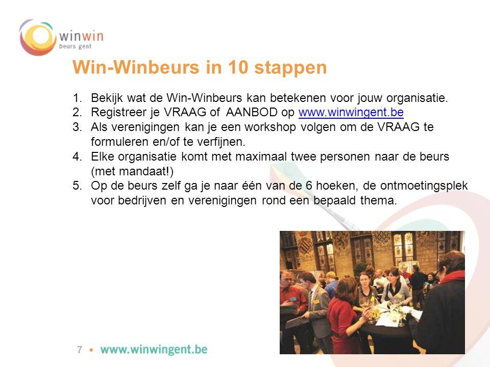 7 Win-Winbeurs in 10 stappen 1.Bekijk wat de Win-Winbeurs kan betekenen voor jouw organisatie.