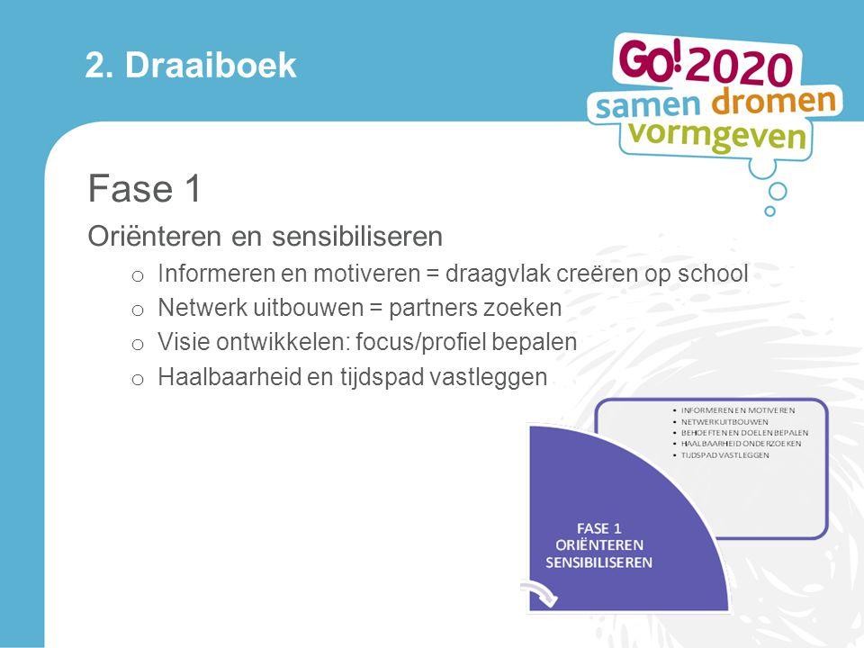 2. Draaiboek Fase 1 Oriënteren en sensibiliseren o Informeren en motiveren = draagvlak creëren op school o Netwerk uitbouwen = partners zoeken o Visie