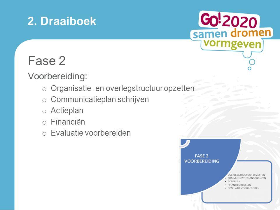 2. Draaiboek Fase 2 Voorbereiding: o Organisatie- en overlegstructuur opzetten o Communicatieplan schrijven o Actieplan o Financiën o Evaluatie voorbe