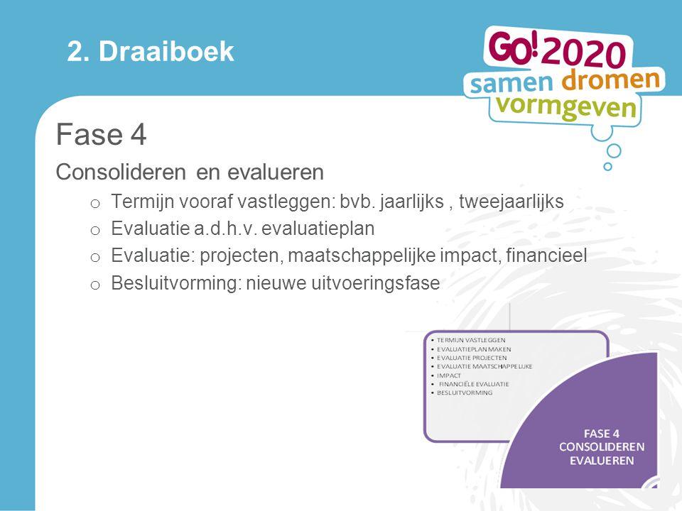 2.Draaiboek Fase 4 Consolideren en evalueren o Termijn vooraf vastleggen: bvb.