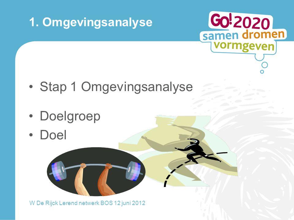 Stap 1 Omgevingsanalyse Doelgroep Doel W De Rijck Lerend netwerk BOS 12 juni 2012 1.
