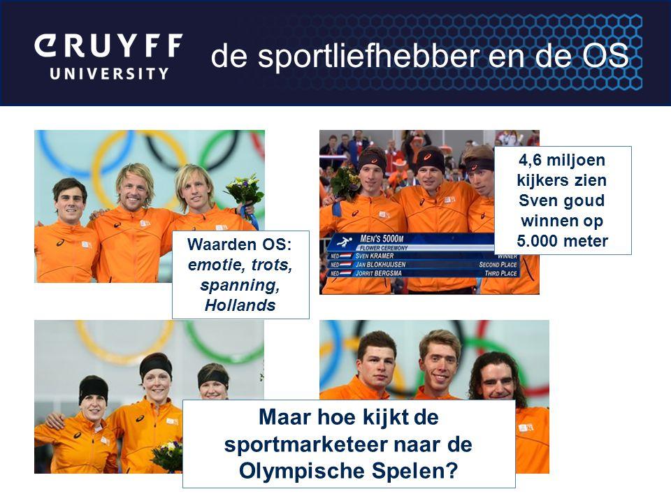 10 4,6 miljoen kijkers zien Sven goud winnen op 5.000 meter Waarden OS: emotie, trots, spanning, Hollands Maar hoe kijkt de sportmarketeer naar de Oly