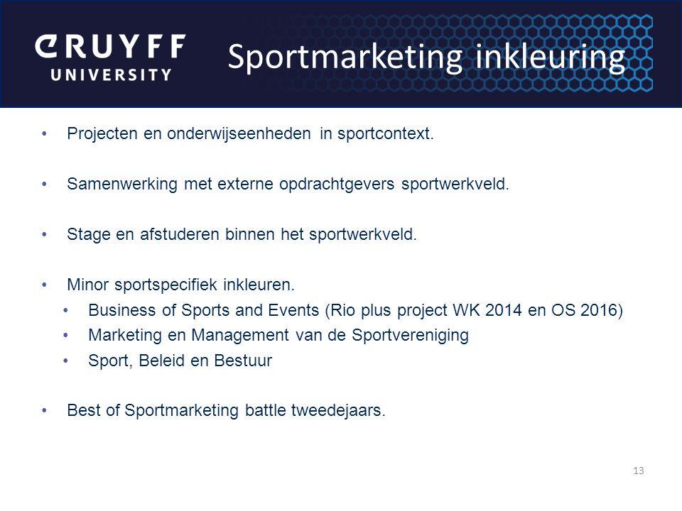 Sportmarketing inkleuring Projecten en onderwijseenheden in sportcontext.