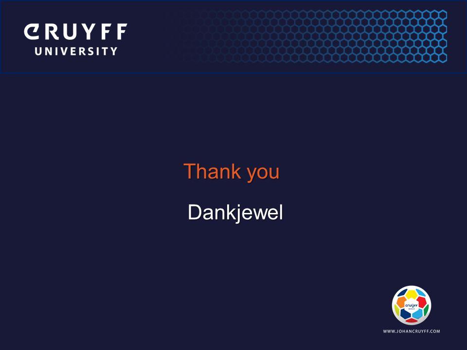 Dankjewel Thank you