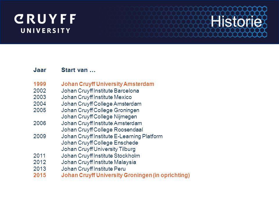 Historie JaarStart van … 1999 Johan Cruyff University Amsterdam 2002 Johan Cruyff Institute Barcelona 2003 Johan Cruyff Institute Mexico 2004 Johan Cr