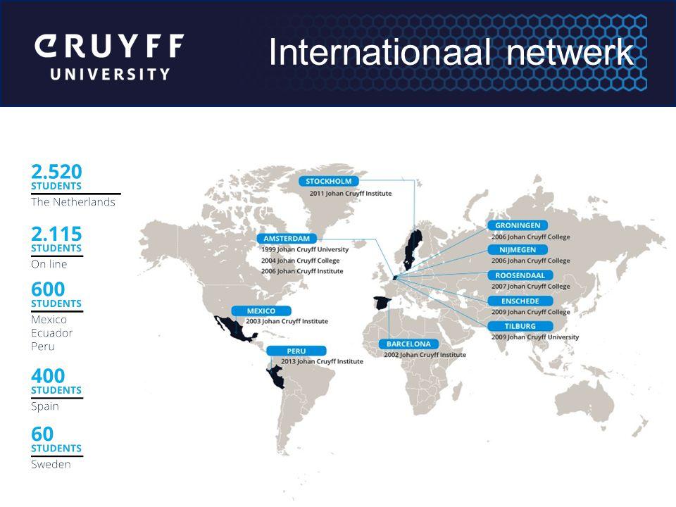 Internationaal netwerk
